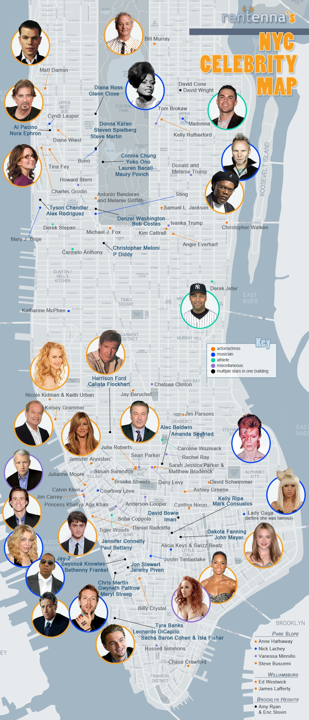 Where Can You See Celebrities In New York City