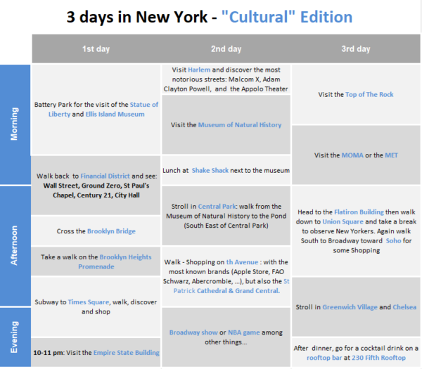 3 days in NYC - Culture