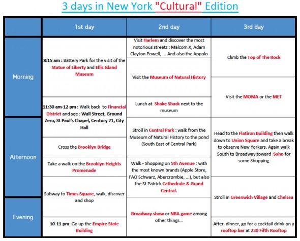 plans-3-days-cultural