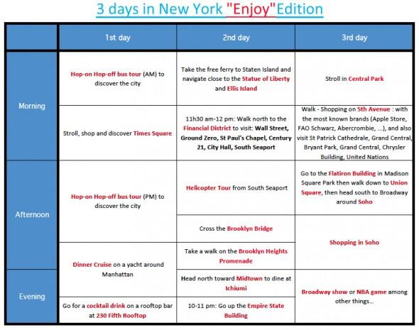 plans-3-days-enjoy
