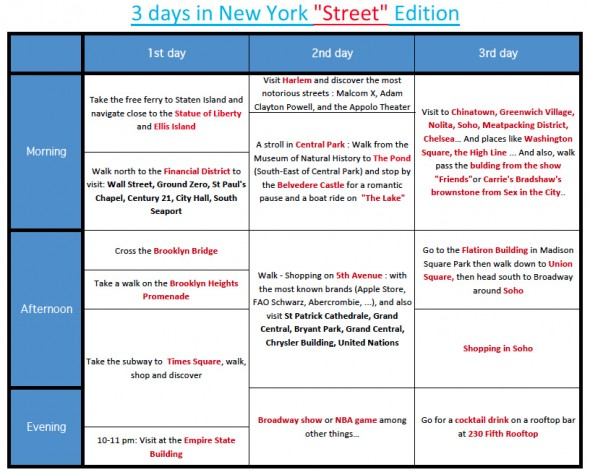 plans-3-days-street