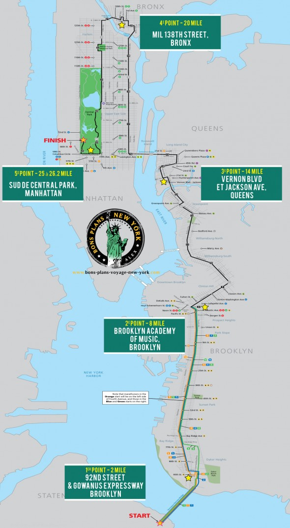What are the best locations to see the New York City Marathon?
